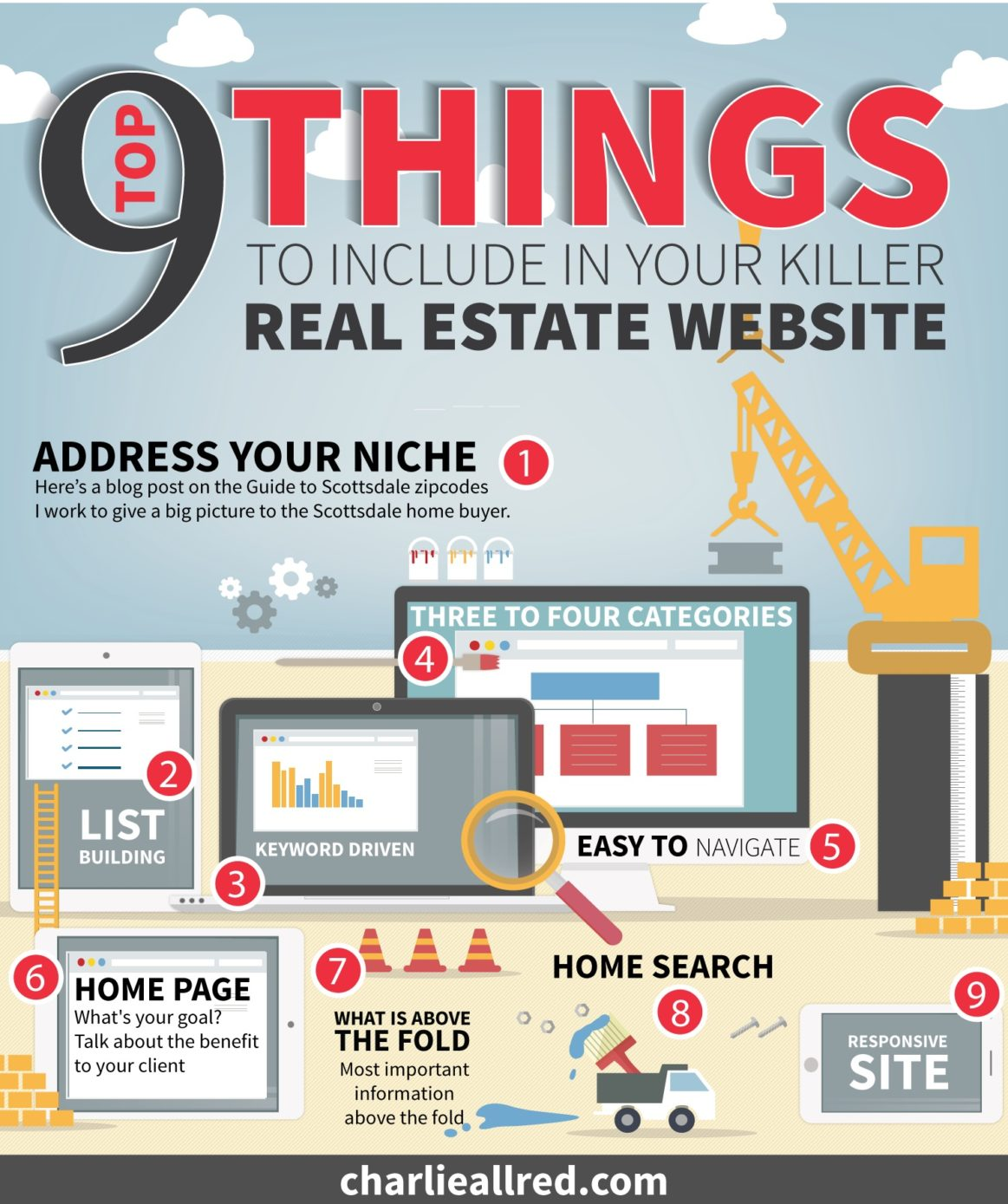 9 features of a great real estate website