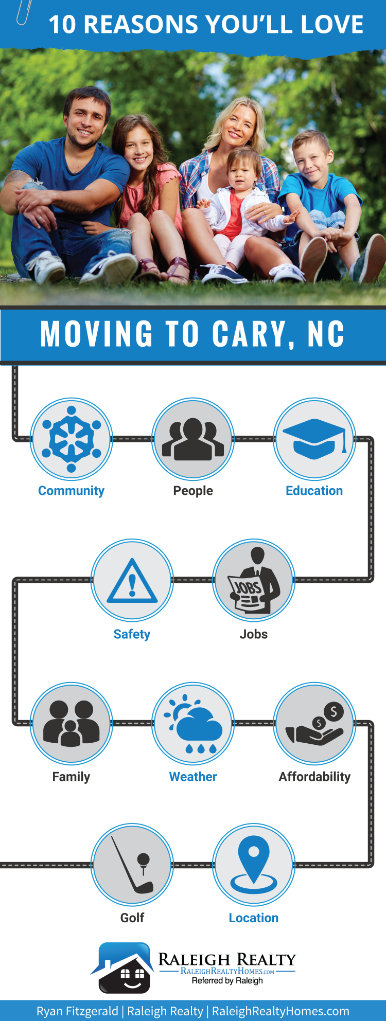 Moving-to-Cary-NC-Infographic