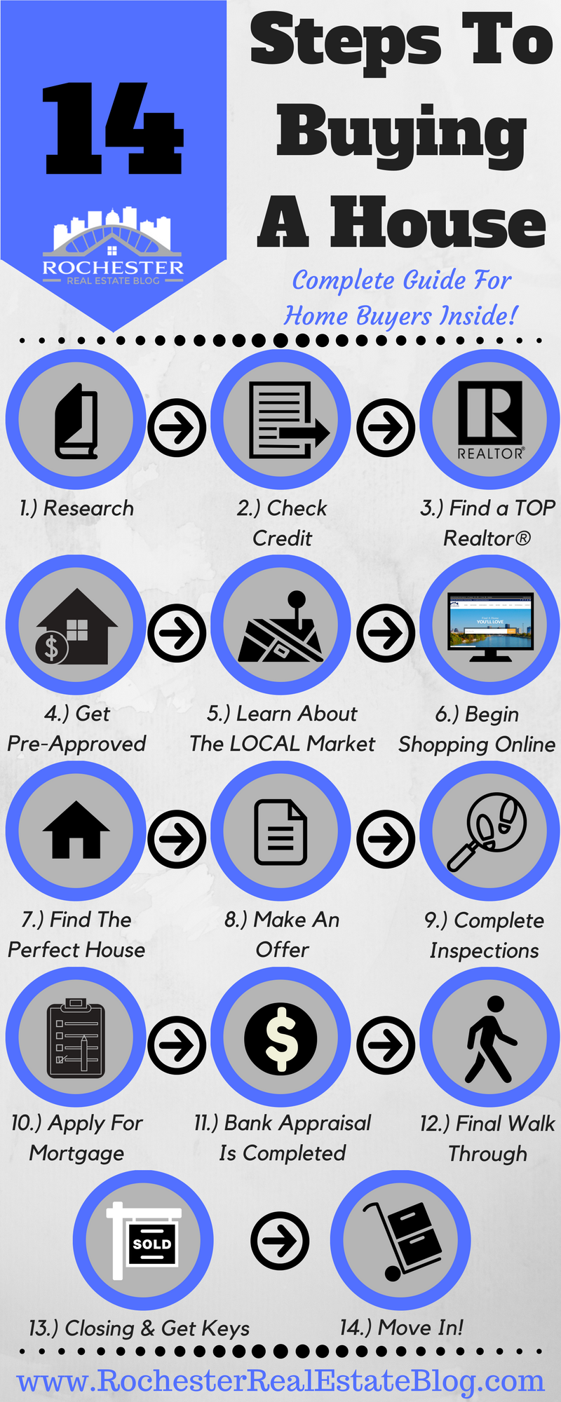 14-Steps-To-Buying-A-House-A-Complete-Guide-For-Home-Buyers